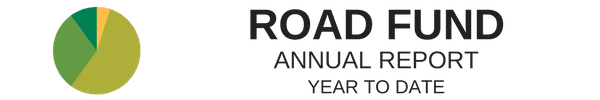 Road Fund - Annual Report Year to Date