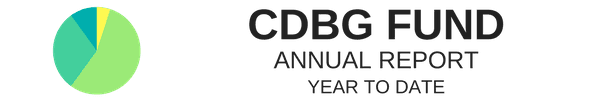 CDBG Fund - Annual Report Year to Date