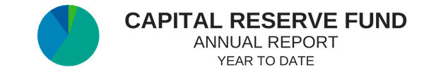 Capital Reserve Fund - Annual Report Year to Date