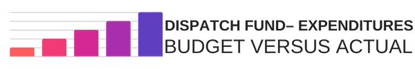 Dispatch Fund - Expenditures Budget Versus Actual