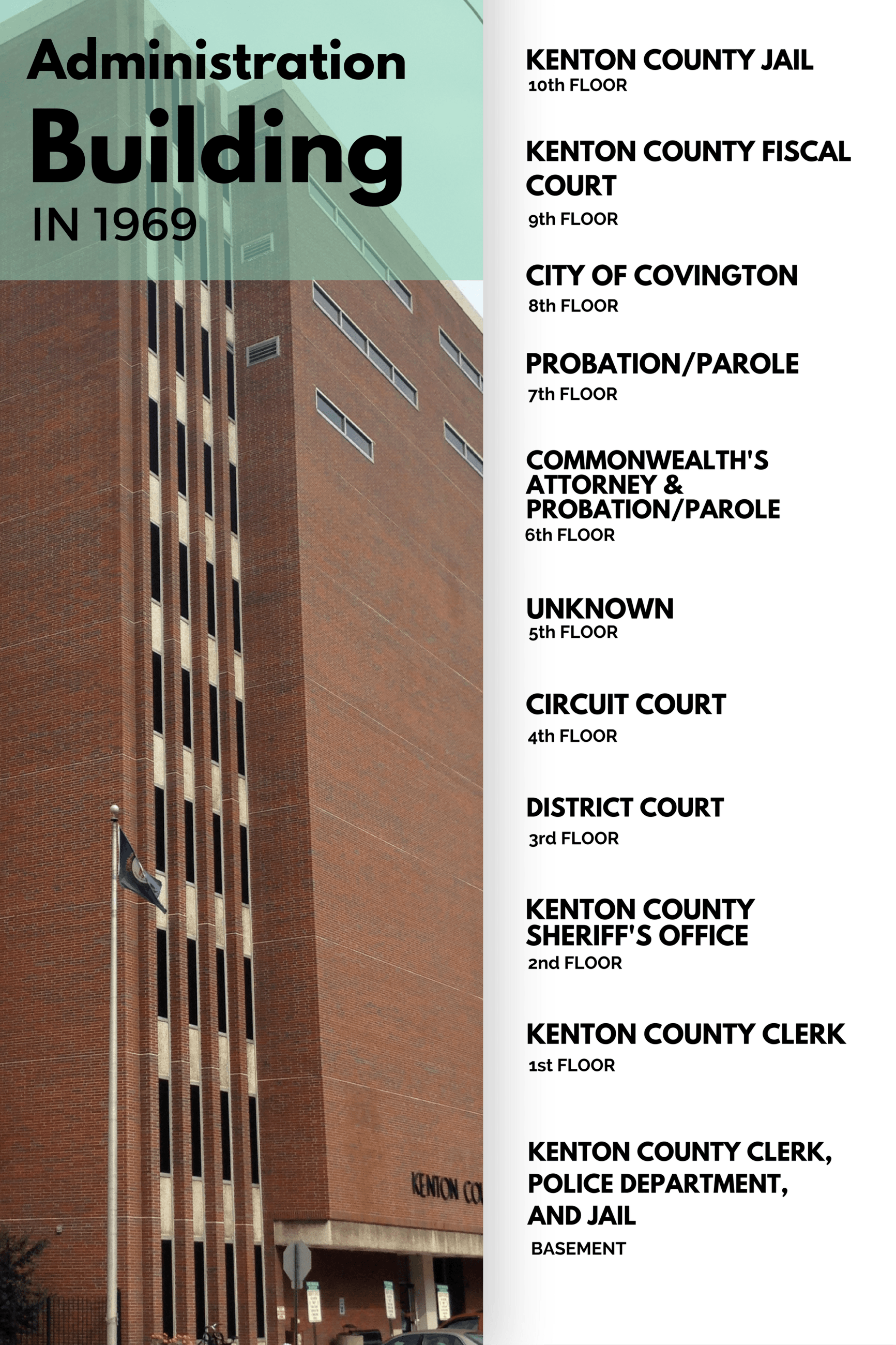 Infographic showing which departments occupied which floors in the Administration Building in 1969