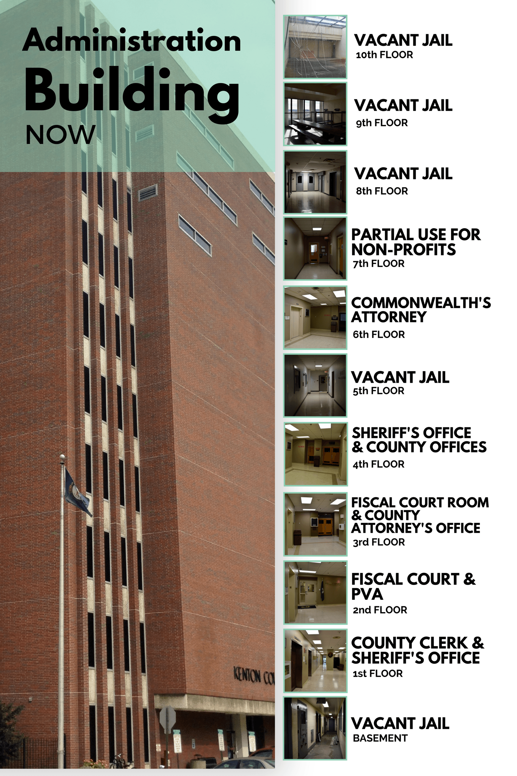 Infographic showing which departments occupy which floors in the Administration Building now, many f